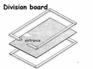 division_board